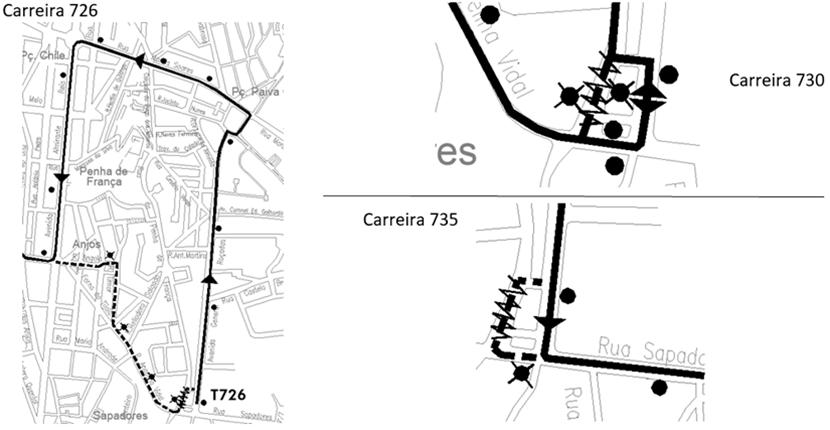 Alteração de percurso 726-730-735 nos dias 4, 11 e 18 setembro